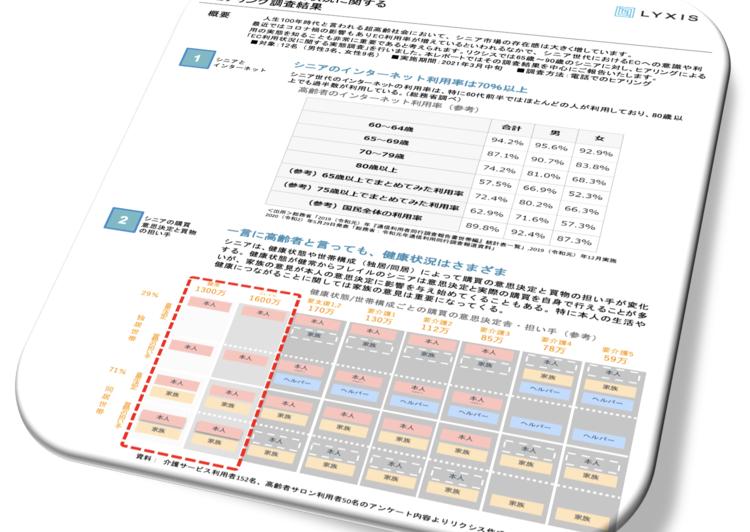 【プレスリリース】リクシス、65歳から90歳までのシニアのEC利用に関する実態調査を無償公開